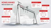 Konecranes Goliath strides to France